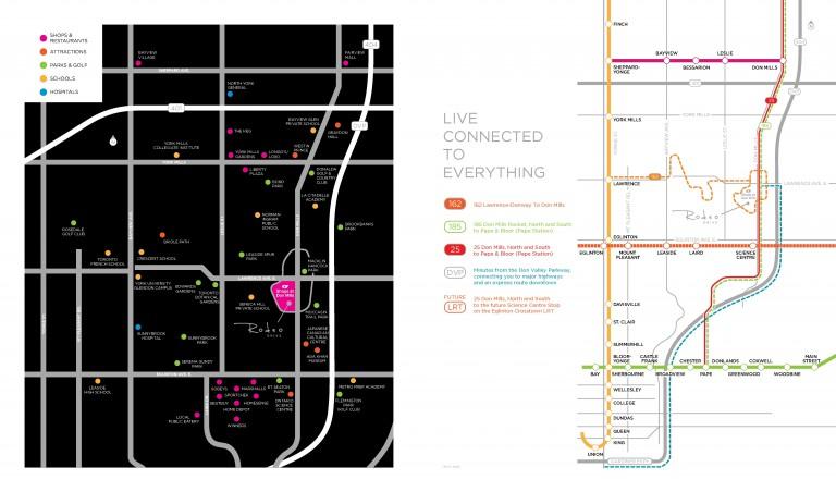 RODE-map